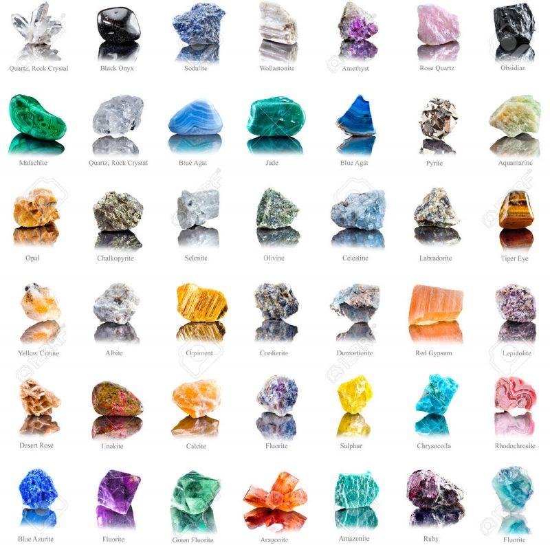 lijst van mineralen